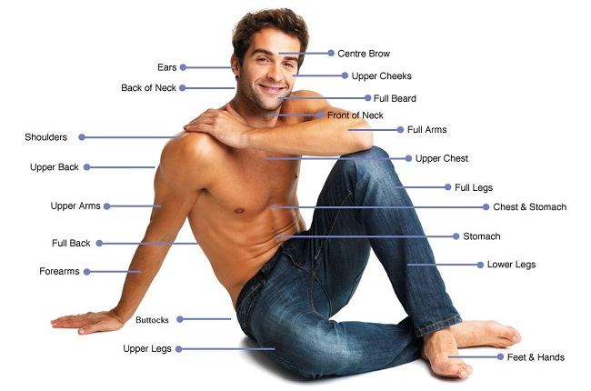 Laser Hair Removal For Man Derma Laser Clinic